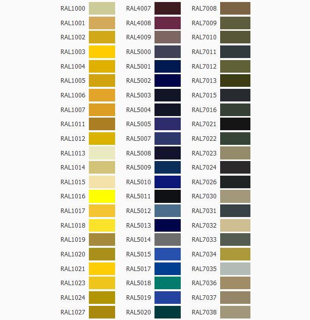 Malowanie proszkowe Gliwice kolory-1