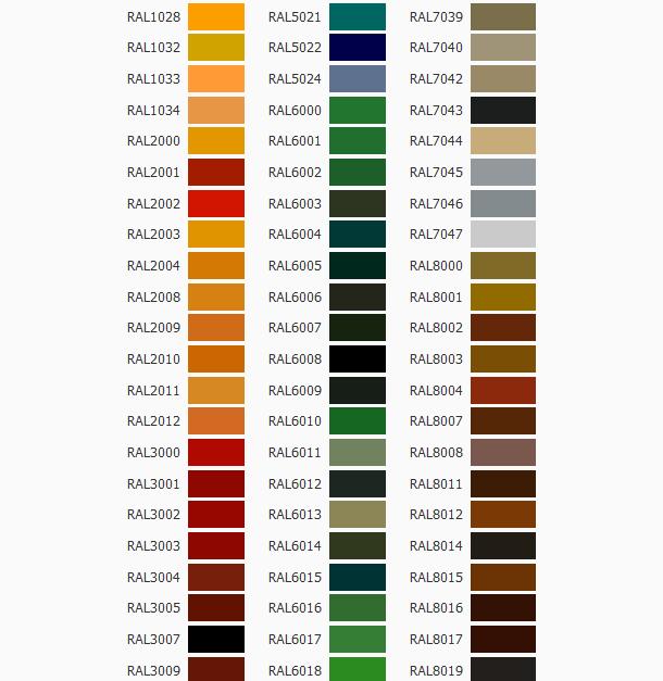 Malowanie proszkowe Gliwice kolory-2